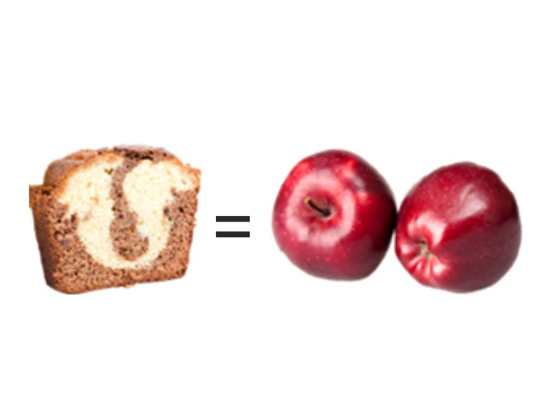 Adds Fiber to Baked Goods